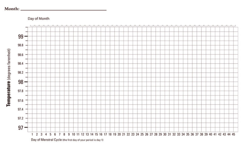 blank basal body temperature chart